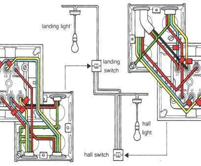 wiring for double light switch uk wiring double light switch diagram afif rh afif me Light Switch Wiring Diagram, to wire a double light switch to, lights uk Wiring, Double Light Switch Uk Perfect Wiring Double Light Switch Diagram Afif Rh Afif Me Light Switch Wiring Diagram, To Wire A Double Light Switch To, Lights Uk Galleries