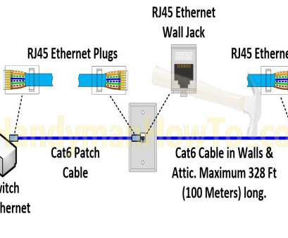Wiring Ethernet Switch Diagram Perfect Cat6 Network Cable RJ45 Jack, Plug With Cat6 Patch Cable Wiring Diagram Pictures