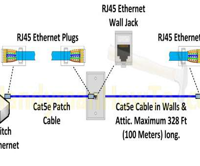 Wiring Ethernet Switch Diagram Perfect Cat6 Network Cable RJ45 Jack on
