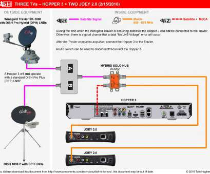 Wiring Ethernet Switch Diagram Brilliant ... Dish Network Switches Diagram, Electrical Work Wiring Diagram, On Network Switch Frame Collections