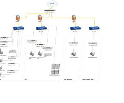 wiring ethernet switch diagram Fast Ethernet Wiring Diagram Inspirationa Integra Alarm Wiring Typical Wiring Ethernet Switch Fast Ethernet Switch Connection Diagram Wiring Ethernet Switch Diagram Most Fast Ethernet Wiring Diagram Inspirationa Integra Alarm Wiring Typical Wiring Ethernet Switch Fast Ethernet Switch Connection Diagram Collections