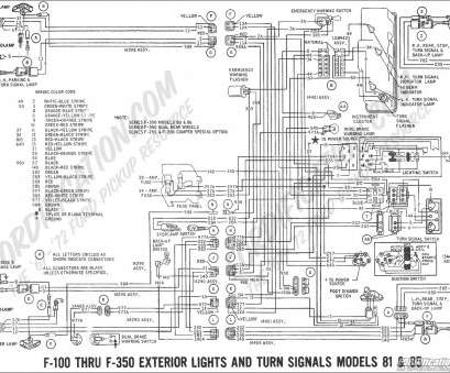 wiring exterior lights Wiring 69ext Lights 81 85 At 1969 Ford F100 Wiring Diagram Wiring Exterior Lights Nice Wiring 69Ext Lights 81 85 At 1969 Ford F100 Wiring Diagram Images