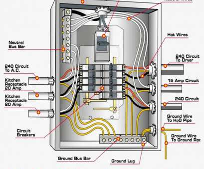 wiring from electrical panel Circuit Breaker, Wiring Diagram, 2018 At Electrical Panel Wiring From Electrical Panel Perfect Circuit Breaker, Wiring Diagram, 2018 At Electrical Panel Photos
