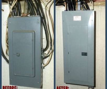 wiring from electrical panel Electrical Panels, Fielder Electrical Services Wiring From Electrical Panel Practical Electrical Panels, Fielder Electrical Services Collections