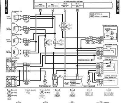 Wiring Harness Diagram Nice Subaru Wiring Harness Diagram Wire Center, – Wiring Diagram Solutions