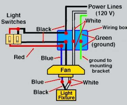 wiring in a ceiling light most wiring diagram ceiling light, fan with  switch australia lights