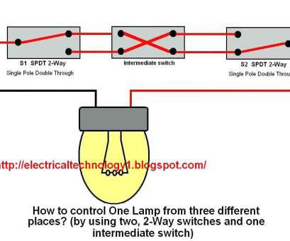 wiring single switch diagram Wiring Diagram Single Pole Switch, LoreStan.info Wiring Single Switch Diagram Practical Wiring Diagram Single Pole Switch, LoreStan.Info Images