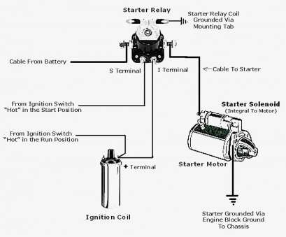 wiring starter relay diagram ..., Wiring Diagram, A Ford Starter Relay Solenoid Divine Model, Safety Tips 5ac30c45b0a6f On Wiring Starter Relay Diagram Popular ..., Wiring Diagram, A Ford Starter Relay Solenoid Divine Model, Safety Tips 5Ac30C45B0A6F On Galleries