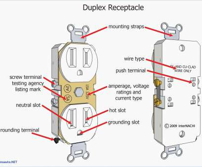 wiring switch off outlet Multiple Electrical Outlet Wiring Diagram Dolgular, Install Wiring Switch, Outlet Most Multiple Electrical Outlet Wiring Diagram Dolgular, Install Photos