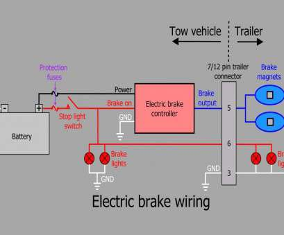wiring trailer lights and brakes Awesome Trailer Wiring Diagram With Electric Brakes 31 Additional At Wiring Trailer Lights, Brakes Simple Awesome Trailer Wiring Diagram With Electric Brakes 31 Additional At Pictures