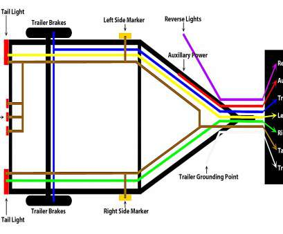 wiring trailer lights and brakes Trailer Brake Wiring Diagram, Simple Appearance Wire Plug Harness Within With Simple Trailer Wiring Diagram Wiring Trailer Lights, Brakes Popular Trailer Brake Wiring Diagram, Simple Appearance Wire Plug Harness Within With Simple Trailer Wiring Diagram Ideas