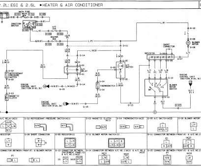 Wisconsin Residential Electrical Wiring Code Brilliant Hvac Wiring Diagram Test Questions Save Unique Hvac Electrical Home Electrician Electrical Wiring Questions Galleries