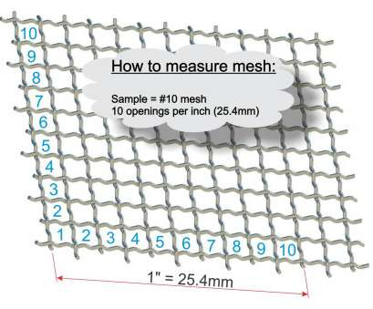 woven wire mesh cape town Mesh size is determined by, number of openings, inch (25.4mm) Woven Wire Mesh Cape Town Top Mesh Size Is Determined By, Number Of Openings, Inch (25.4Mm) Pictures