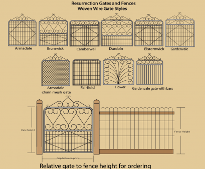 woven wire mesh perth Woven Wire Gate styles, rule Woven Wire Mesh Perth Practical Woven Wire Gate Styles, Rule Solutions