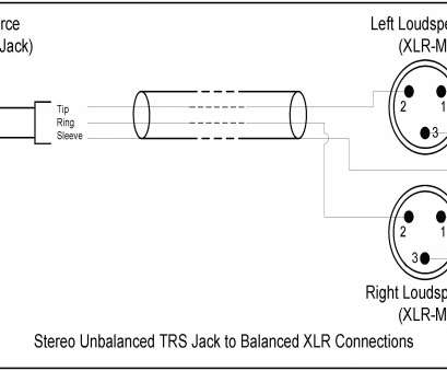 xlr to rj45 wiring diagram Diagram, Connector Luxury, Dmx to Rj45 Wiring Diagram Rj45 Wall Plate Wiring Xlr To Rj45 Wiring Diagram Nice Diagram, Connector Luxury, Dmx To Rj45 Wiring Diagram Rj45 Wall Plate Wiring Galleries