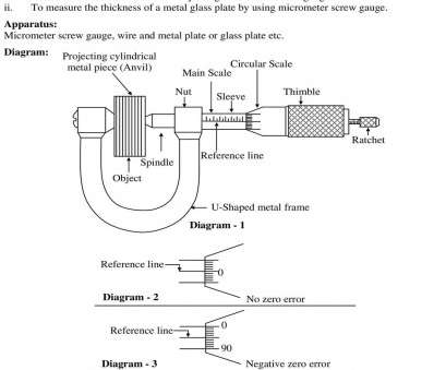 zero gauge wire diameter Diagram: Projecting cylindrical metal piece (Anvil) Circular Scale Main Scale, Sleeve Thimble Zero Gauge Wire Diameter Fantastic Diagram: Projecting Cylindrical Metal Piece (Anvil) Circular Scale Main Scale, Sleeve Thimble Collections