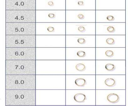 zero gauge wire diameter ear gauge size chart, Hunt.hankk.co Zero Gauge Wire Diameter Perfect Ear Gauge Size Chart, Hunt.Hankk.Co Photos