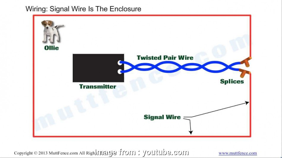 underground electric dog fence wire In Ground Fence Wiring Basics 9 Creative Underground Electric, Fence Wire Pictures
