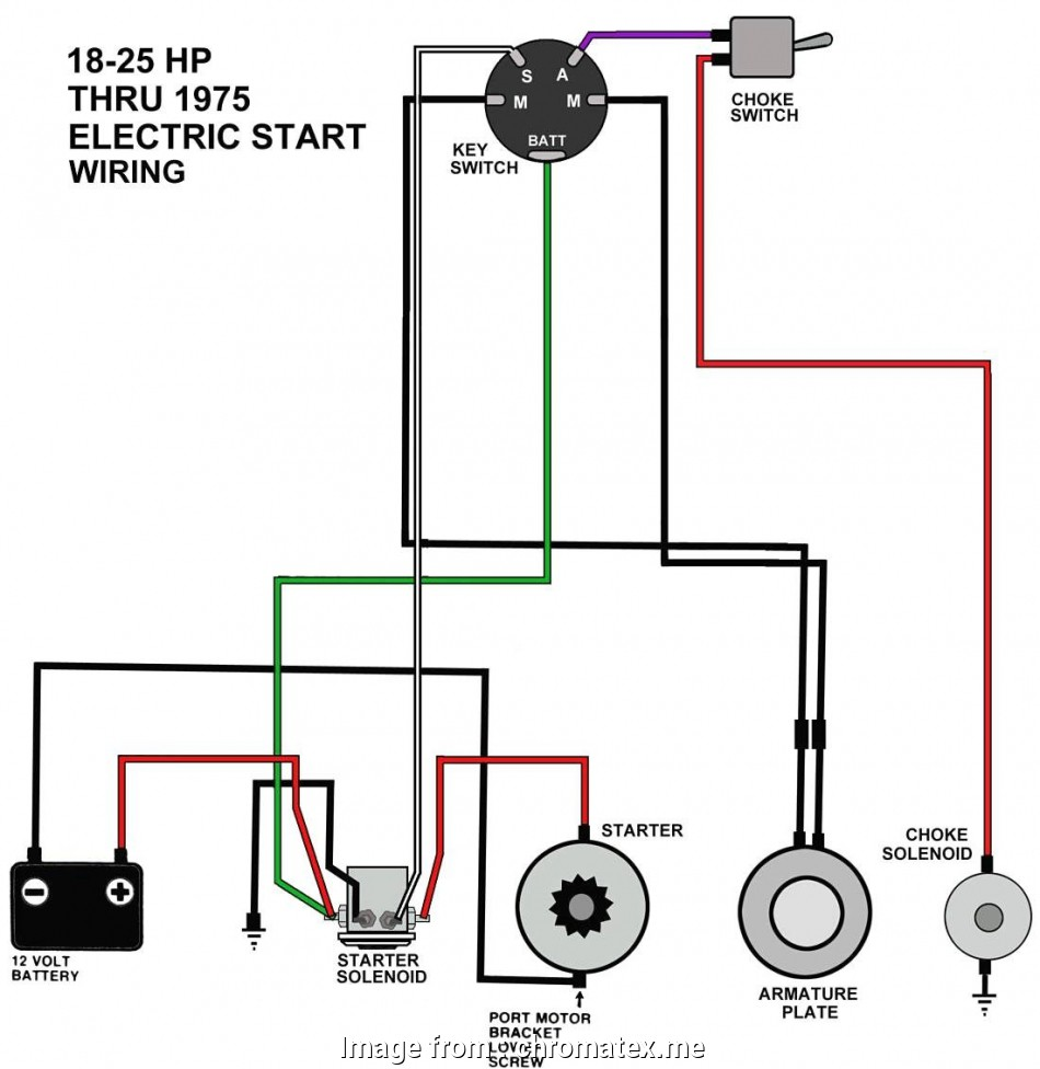 Universal Starter Switch Wiring Diagram Brilliant Wiring