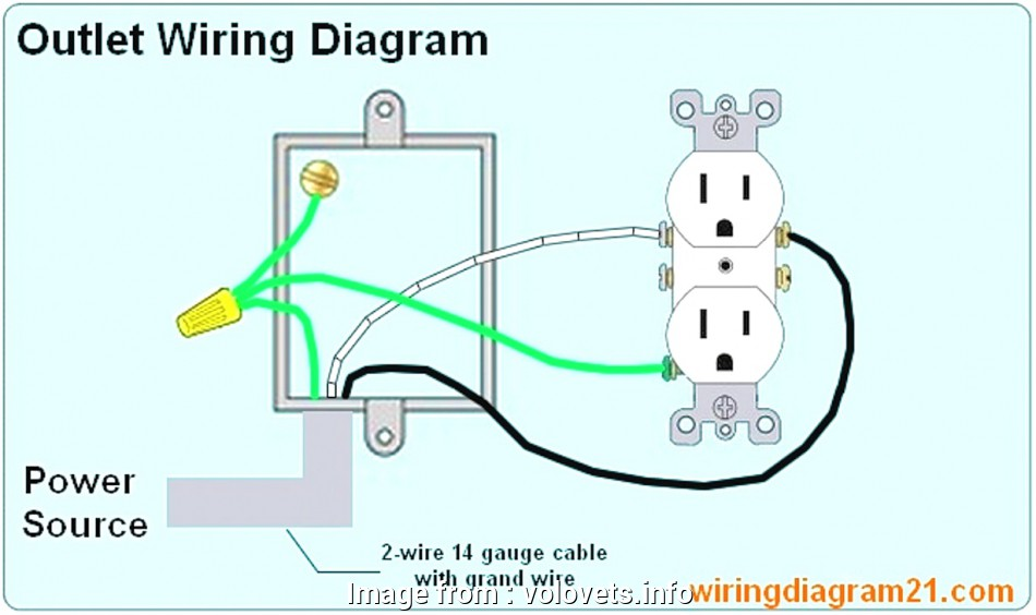us electrical outlet wiring diagram Electrical Outlet Wiring Diagram Wonderful Elektronik Us Best Of 16 Top Us Electrical Outlet Wiring Diagram Ideas