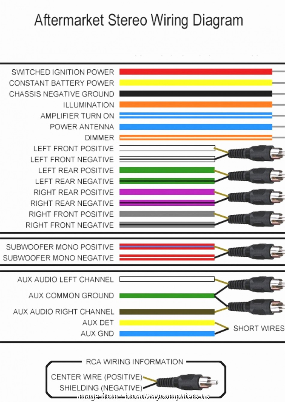 wire harness color code - wiring diagram for jeep dj 5 1970 -  light-switch.1997wir.jeanjaures37.fr  wiring diagram resource