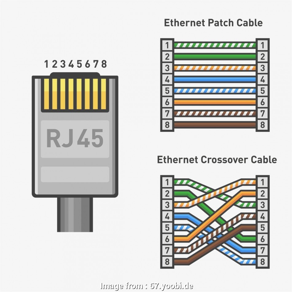 Usb Over Ethernet Wiring Diagram Creative Stunning Rj45 ... Data Cable Ethernet Wiring Diagram on