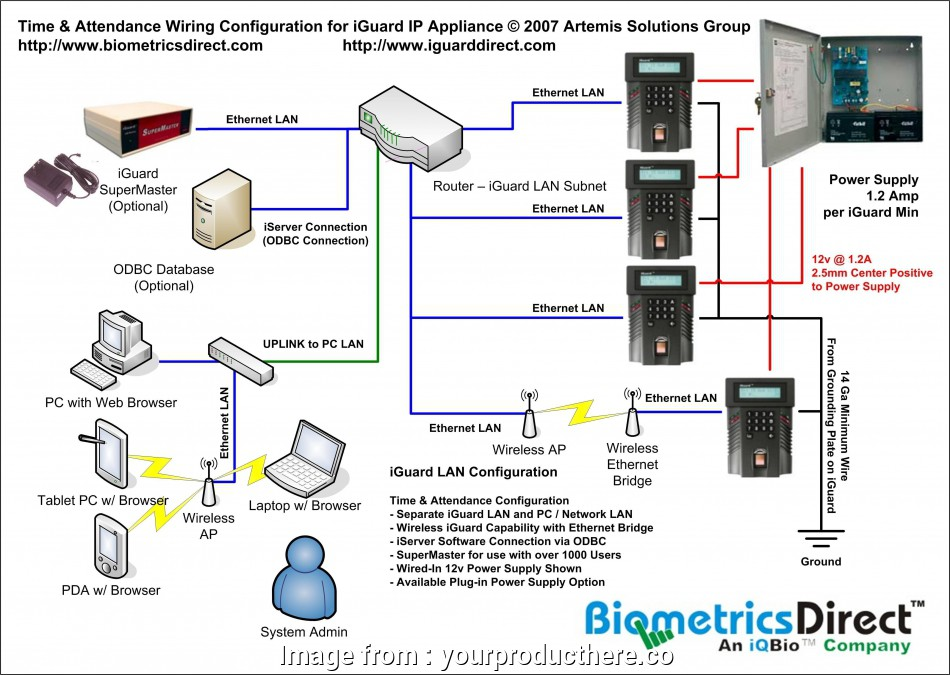 use home electrical wiring for a network House Network Wiring Diagram, Home Ethernet Wiring Diagram Program Wire Center • 10 Perfect Use Home Electrical Wiring, A Network Galleries