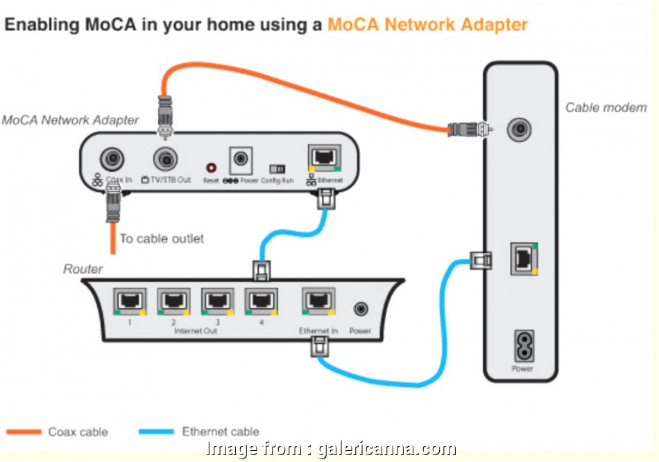 Home Wiring Basics - Wiring Diagrams on