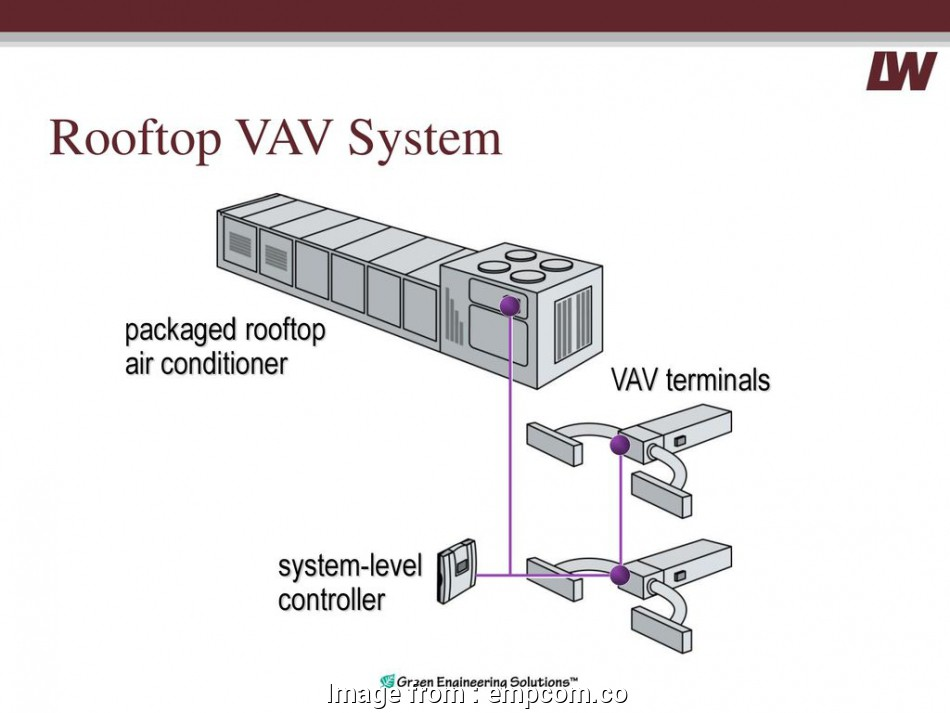 Vav Thermostat Wiring Diagram Nice Roof, Schematic, Rooftop ... on