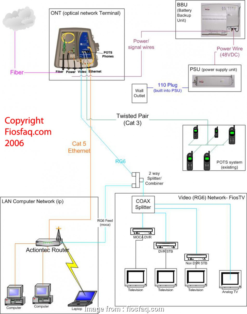 verizon fios wiring diagram Verizon FiosFAQ- Frequently Asked Questions on Verizon Fios 8 Most Verizon Fios Wiring Diagram Galleries