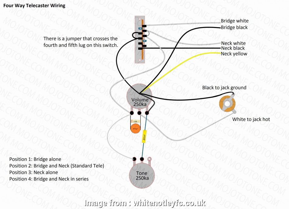 vintage stratocaster 3 way switch wiring valid wiring diagram, fender stratocaster 5, switch rh edmyedguide24, fender strat 3 way 15 Professional Vintage Stratocaster 3, Switch Wiring Solutions