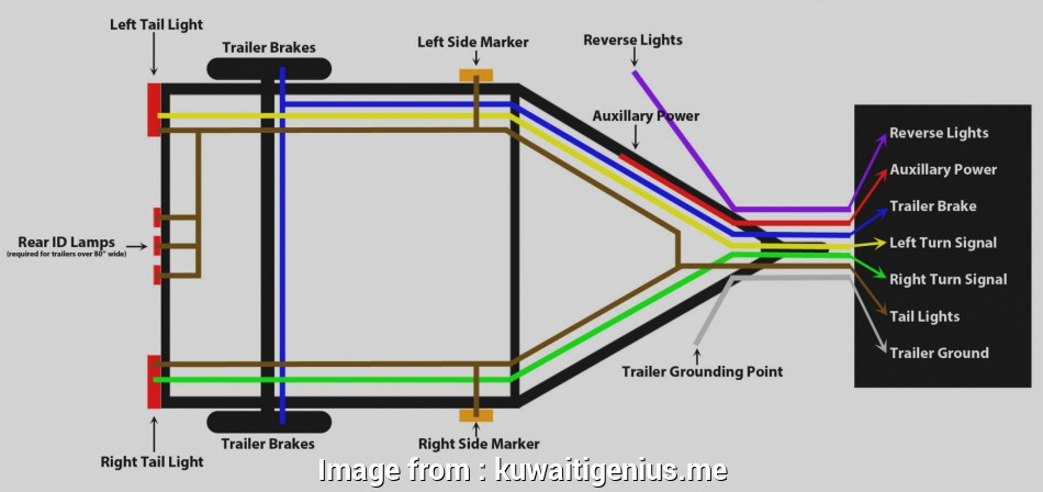 14 Cleaver Wells Cargo Trailer Brake Wiring Diagram Images