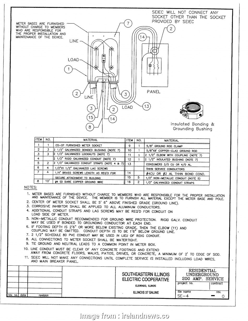 what size electrical wire for 200 amp service ..., Amp Service Wiring Diagram Inspiration Wiring Diagrams Specifications 11 Simple What Size Electrical Wire, 200, Service Collections