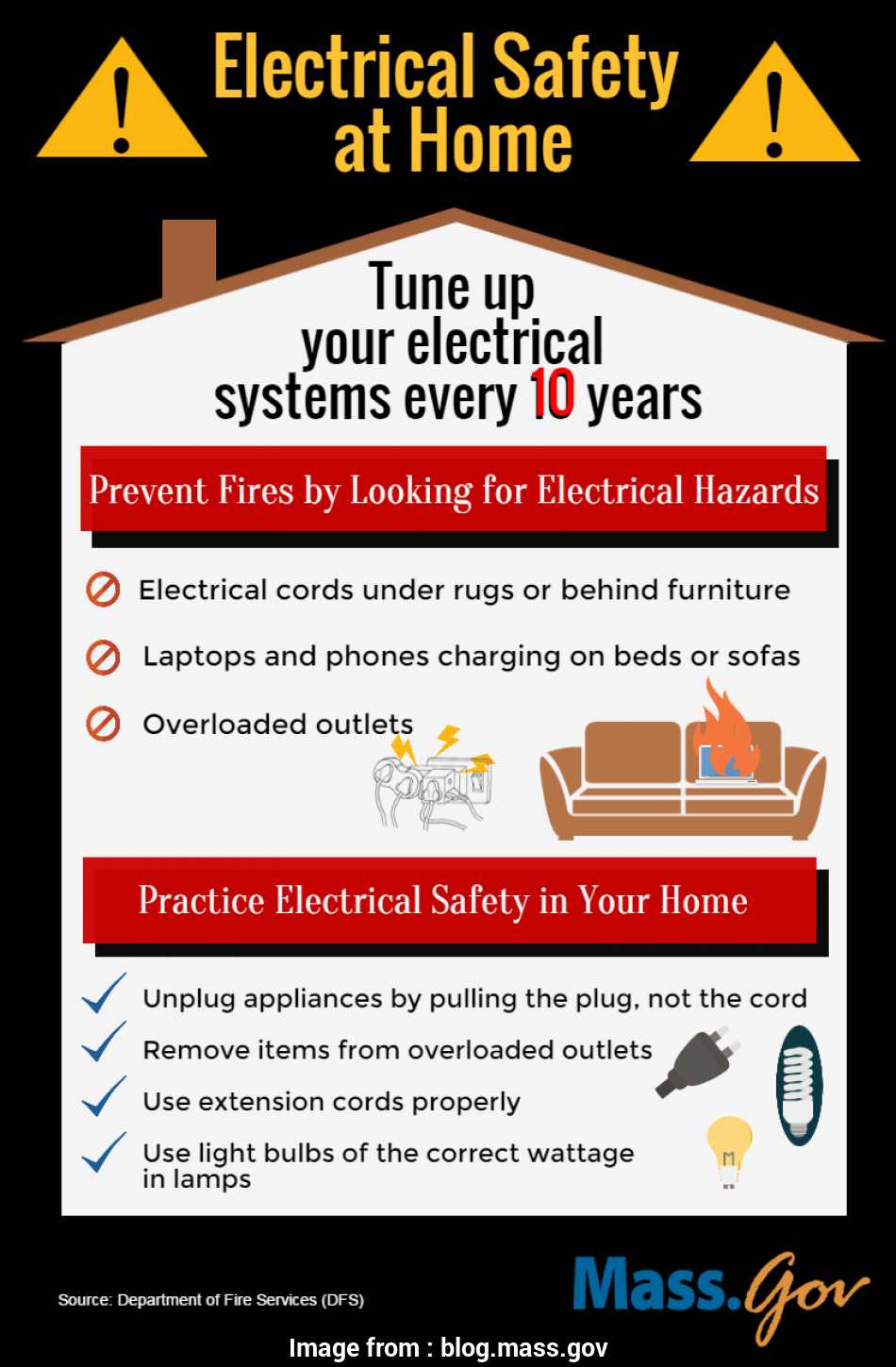 when is wire size in electrical hazard Learn, to Prevent Electrical Fires in Your Home, Mass.Gov Blog 16 Cleaver When Is Wire Size In Electrical Hazard Ideas