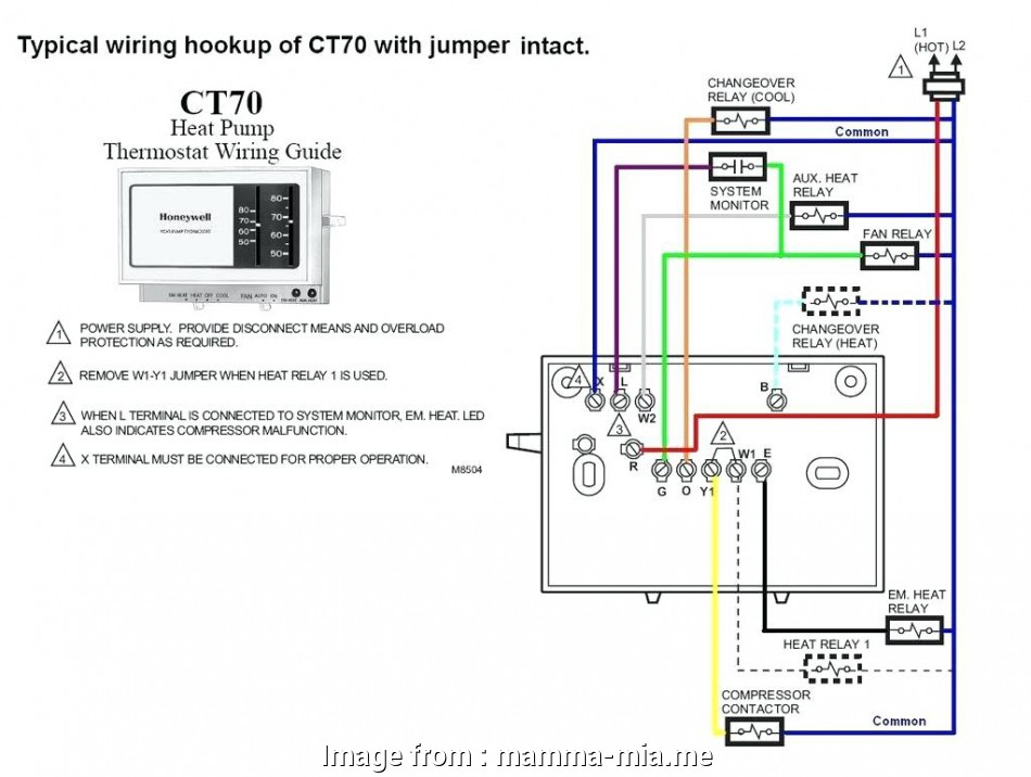 white rodgers thermostat wiring diagram White Rodgers Thermostat Wiring Diagram 1f80, With Color Typical Simple Wire H Random 2 Diagrams White Rodgers Thermostat Wiring Diagram Professional White Rodgers Thermostat Wiring Diagram 1F80, With Color Typical Simple Wire H Random 2 Diagrams Ideas