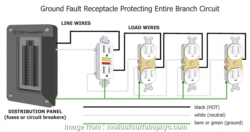 Wire Gauge  Amps  Panel New 60  Sub Panel Wiring Diagram