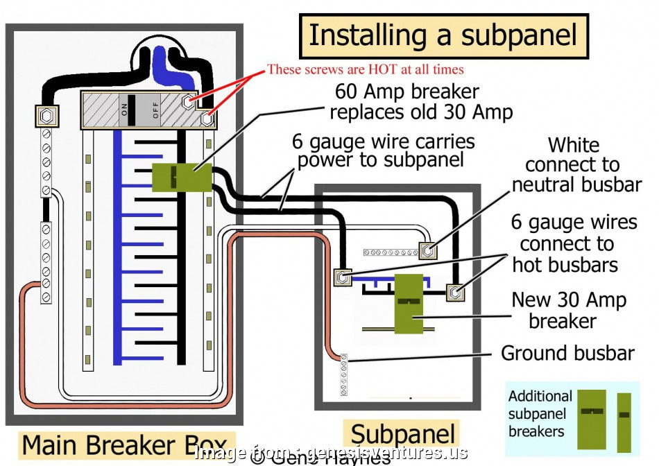 Wire Gauge  Amps Service New 125  Sub Panel Wiring Diagram