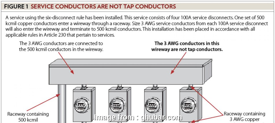 Wiring Diagram Size Amp Service on 200 amp service disconnect panel, 200 amp cable size, 200 amp service generator, 200 amp service specifications, 200 amp service panel schematic, 200 amp electrical service panel, 200 amp service meter base, 200 amp wiring requirements, 200 amp overhead service diagram, 200 amp service cable, 200 amp switch, 200 amp meter base diagram, 200 amp service connectors, service panel diagram, 200 amp wire chart, 200 amp underground service wire size, 400 amp service diagram, 200 amp disconnect wiring diagram, service disconnect main diagram, electrical service diagram,