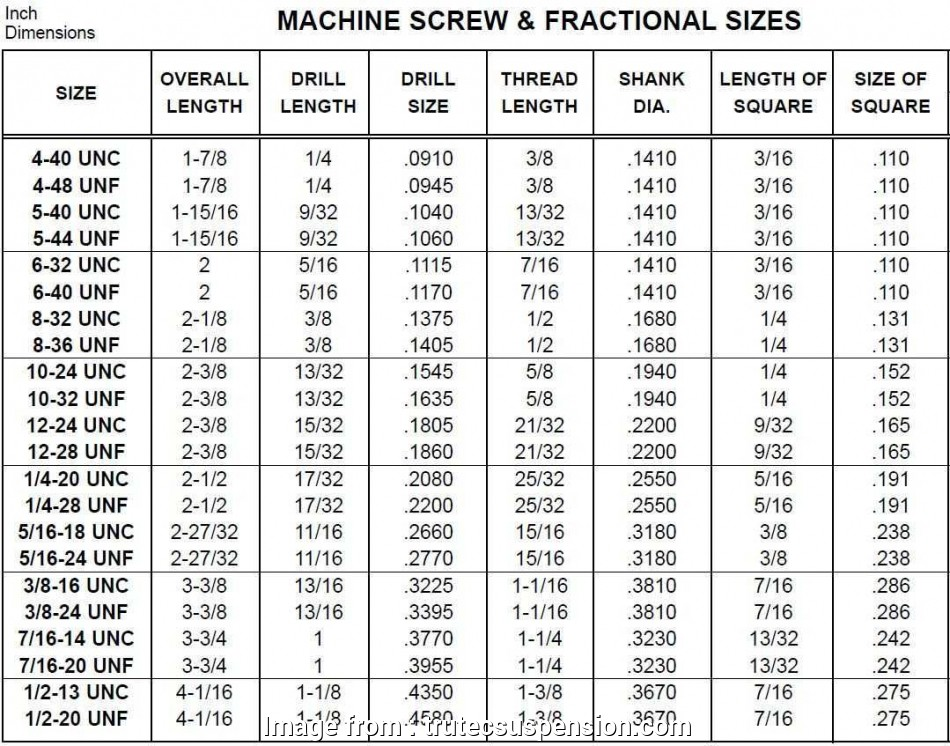 Wire Gauge Drill, Size Chart Nice Drill, Size Conversion