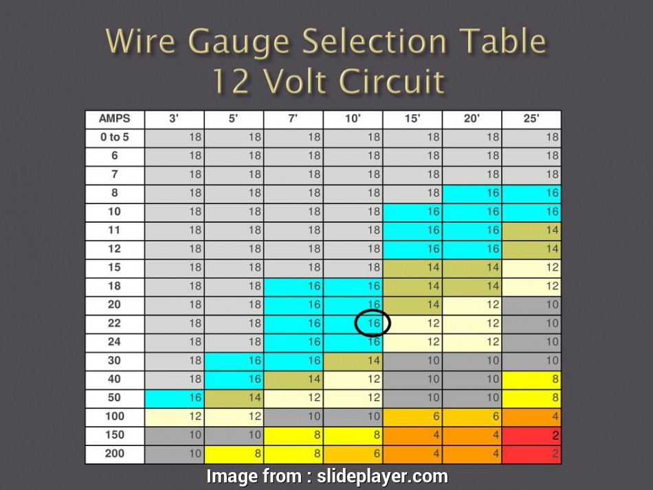 wire gauge selection formula 12 Volt wiring, Powerpoles -, download 19 Nice Wire Gauge Selection Formula Collections