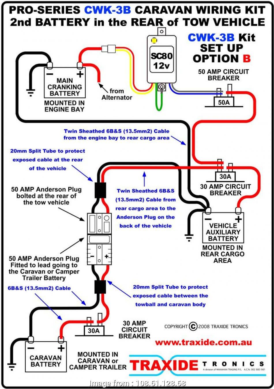 Wiring Diagram For 30 Amp Rv Receptacle from tonetastic.info