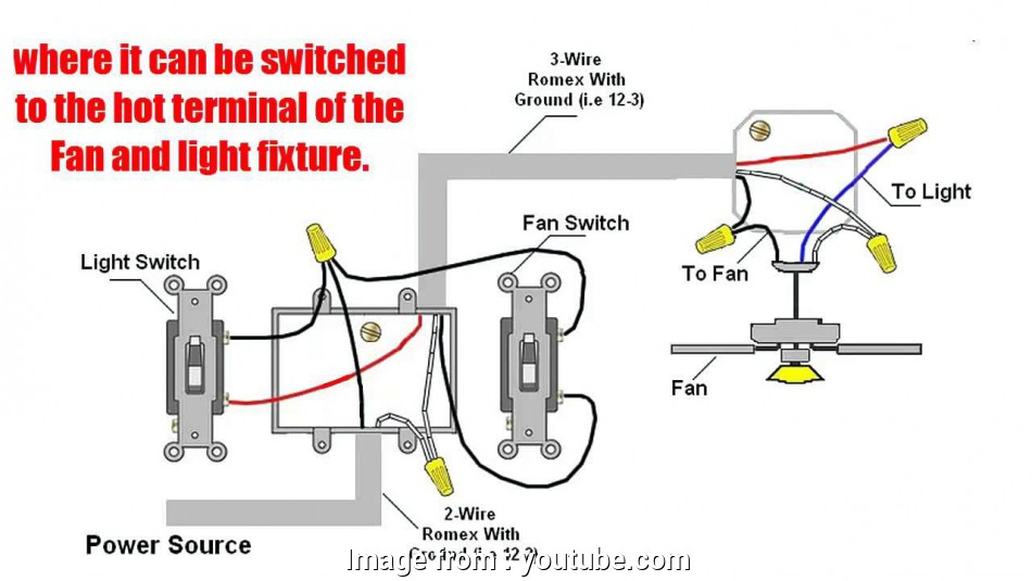 wiring a ceiling light with 3 wires How To Wire Ceiling, With Light Switch, outdoor ceiling fans, YouTube Wiring A Ceiling Light With 3 Wires Perfect How To Wire Ceiling, With Light Switch, Outdoor Ceiling Fans, YouTube Galleries