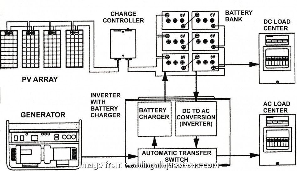 Wiring A Grid Switch Diagram Brilliant Off Grid Solar Wiring Diagram on battery bank connectors, battery for wind turbine, battery bank box, battery charger schematic diagram, battery bank assembly, battery bank charger, battery bank cabinet, battery cable connectors, solar battery bank diagram, battery bank cover, battery bank voltage, 12 volt battery equalization diagram, battery bank transformer, battery bank parts, 12 volt 3 battery diagram, 24 volt battery diagram, battery bank switch, batteries in series diagram, battery to starter diagram, battery bank for solar panels,