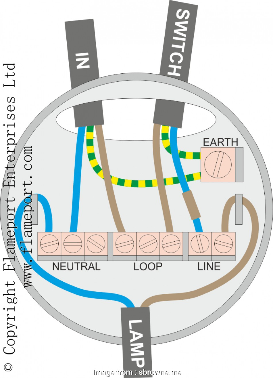 wiring a light to ceiling Wiring Diagram Ceiling Light Kwikpik, Size, X 1087 14 Nice Wiring A Light To Ceiling Galleries