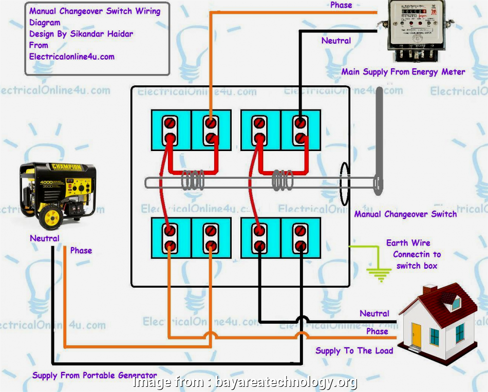 Three Phase Contactor Wiring Diagram from tonetastic.info