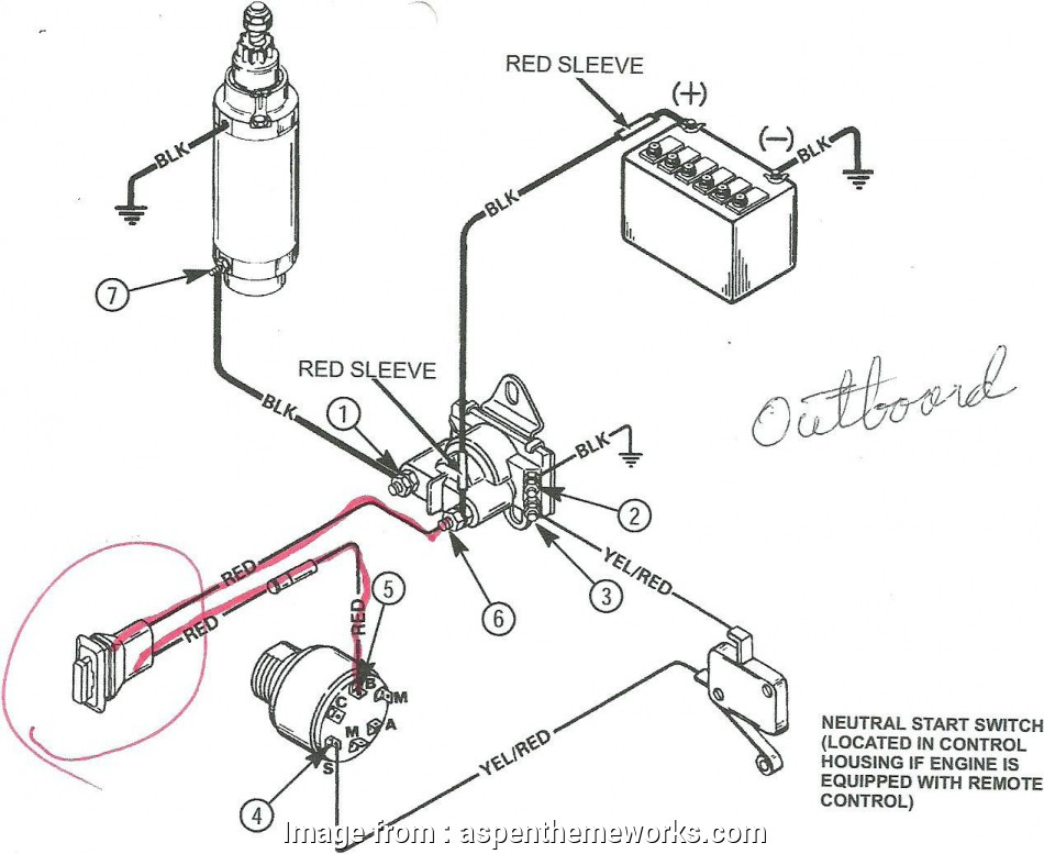 Wiring A Switch Neutral Best Ford Neutral Safety Switch