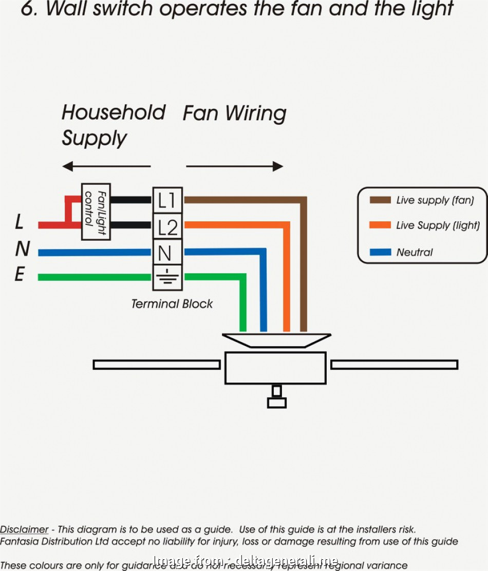 Wiring A Switch To A Light  An Outlet Top Pictures