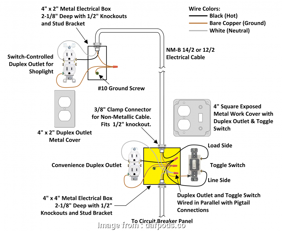 Wiring A Switched Outlet Power To Receptacle Creative 30  Rv Plug Wiring Diagram Gansoukin Me