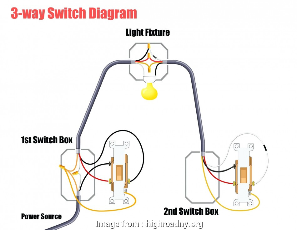 wiring a three way switched outlet 3, Switched Outlet Wiring Diagram, highroadny Wiring A Three, Switched Outlet Best 3, Switched Outlet Wiring Diagram, Highroadny Images