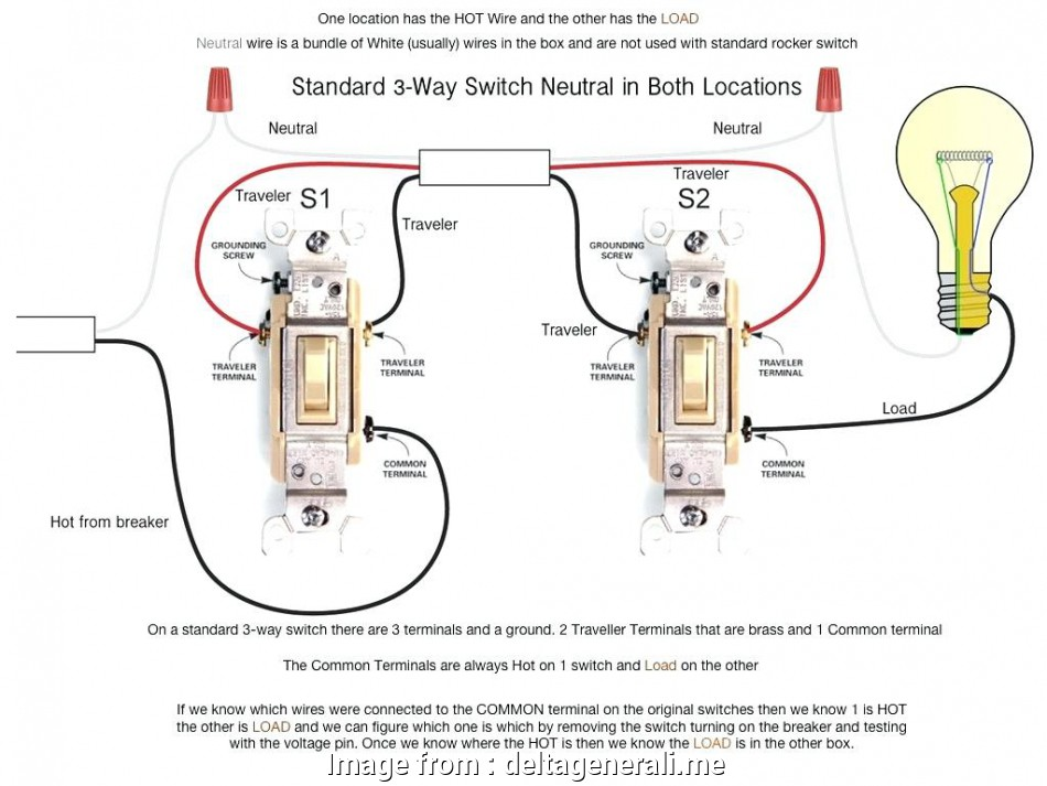wiring a three way switched outlet Wiring Diagram 1 Light 2 Switches Uk Luxury Phase Motor In Outlet At Switch Lights Wiring A Three, Switched Outlet Nice Wiring Diagram 1 Light 2 Switches Uk Luxury Phase Motor In Outlet At Switch Lights Ideas